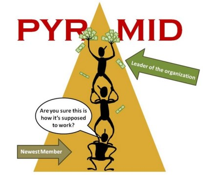 Top 5 Reasons Not to Join a Bitcoin Pyramid Scheme