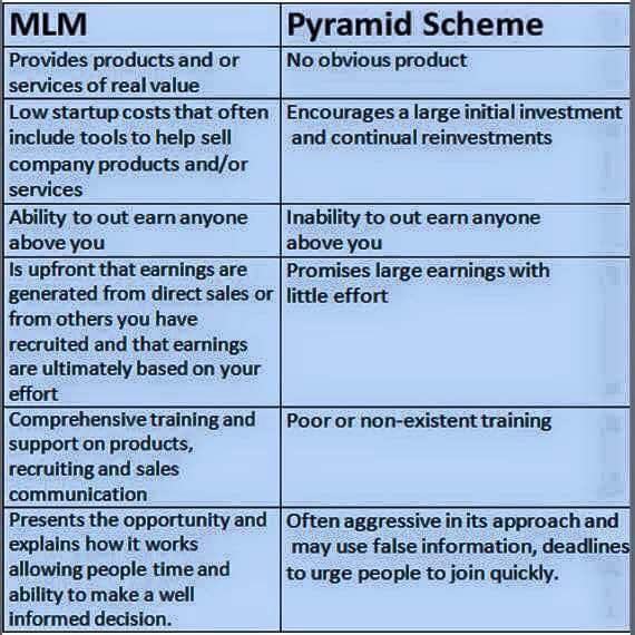 bitcoin pyramid scheme review