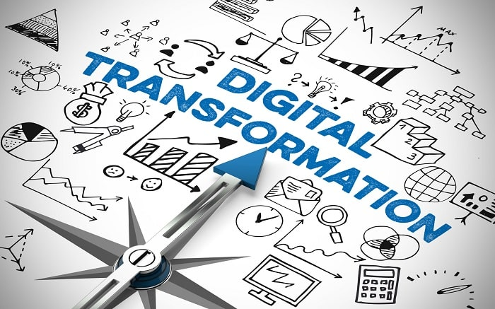 future proofing your brand digital transformation update business transform digitally
