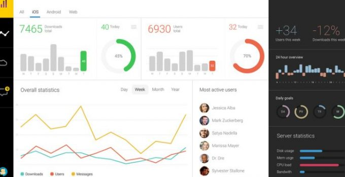 why color matters website data visualization display dashboard colors