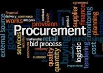 procurement market research