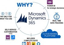 microsoft dynamics 365 erp business benefits enterprise resource planning software suite