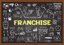 Why Tuition Franchises Are Top Choices For Aspiring Entrepreneurs