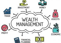 how to grow and manage wealth money management
